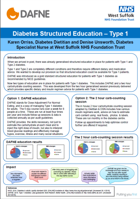 Diabetes Structured Education Type 1