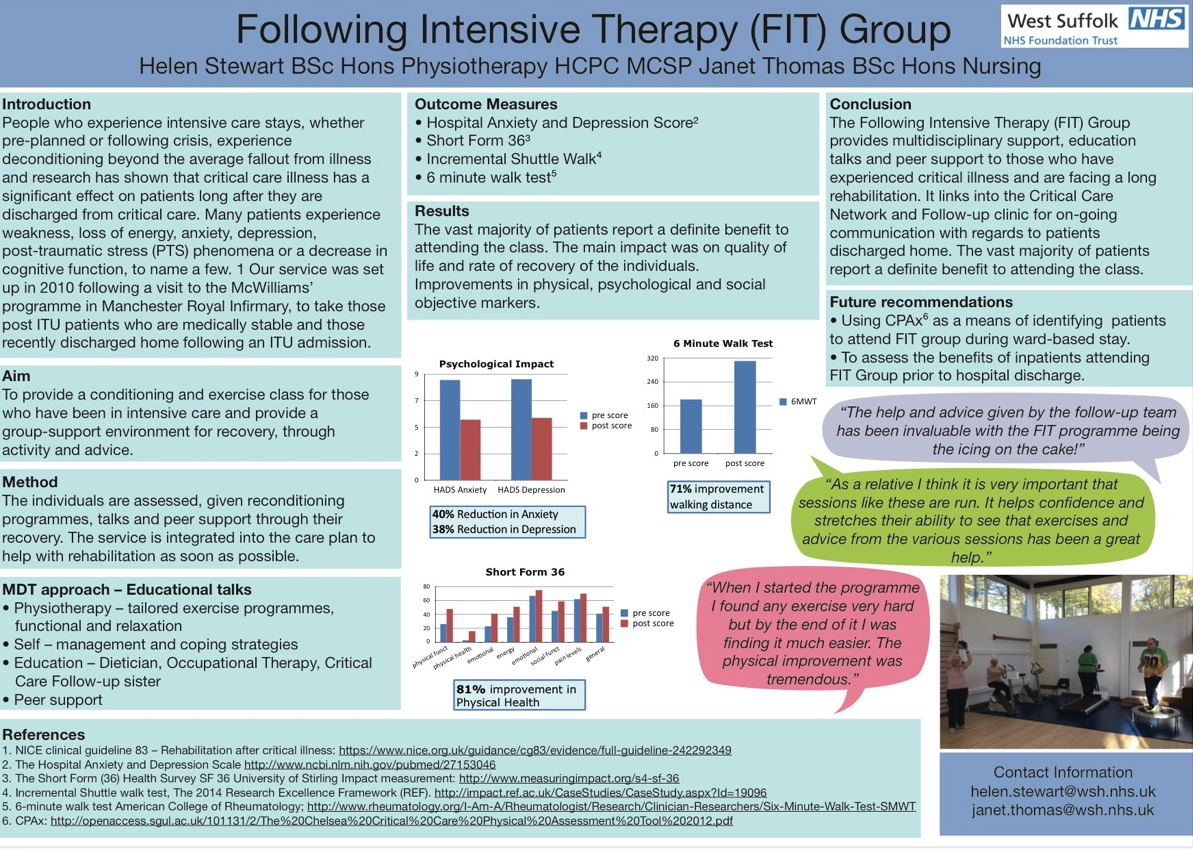 Following Intensive Therapy FIT Group