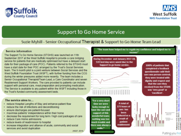 Support to Go Home Service
