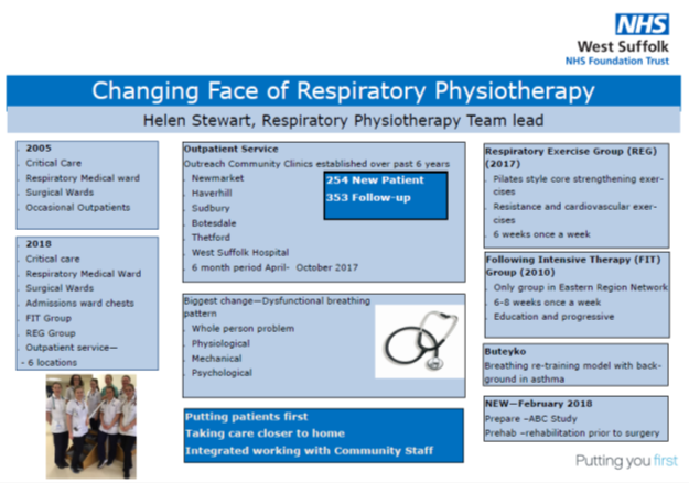 The Changing Face of Respiratory Physiology