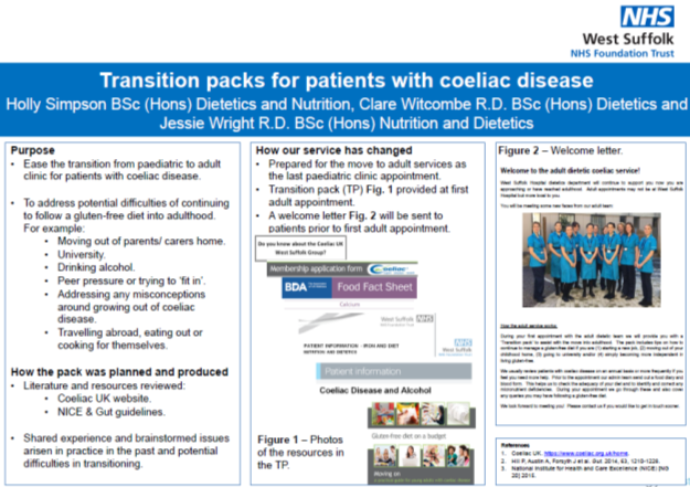 Transition Packs for Patients with Coeliac Disease