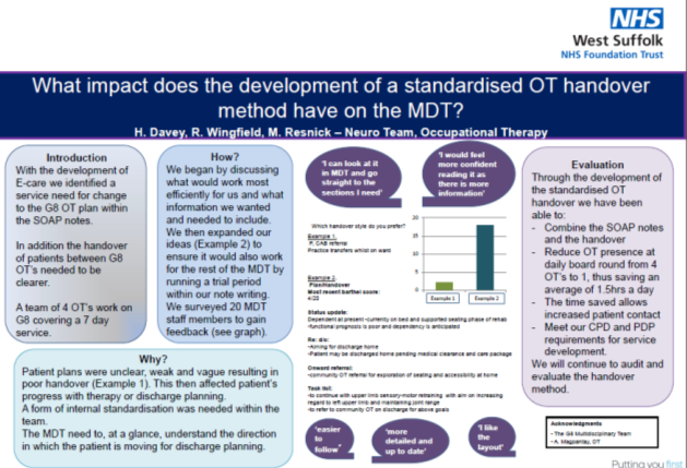 What impact Does the Development of a Standardised OT Handover Method Have on the MDT
